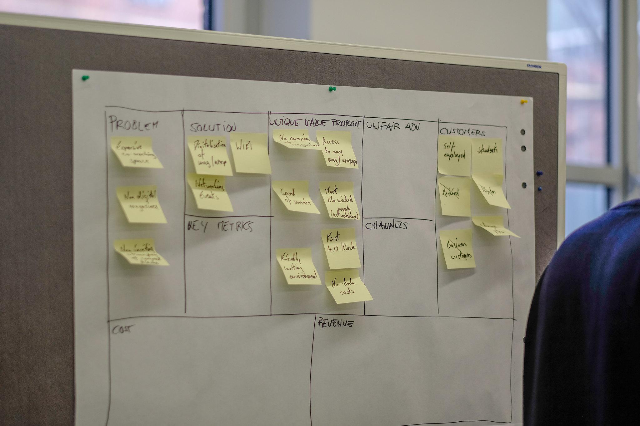 Die Lean Startup Methode
